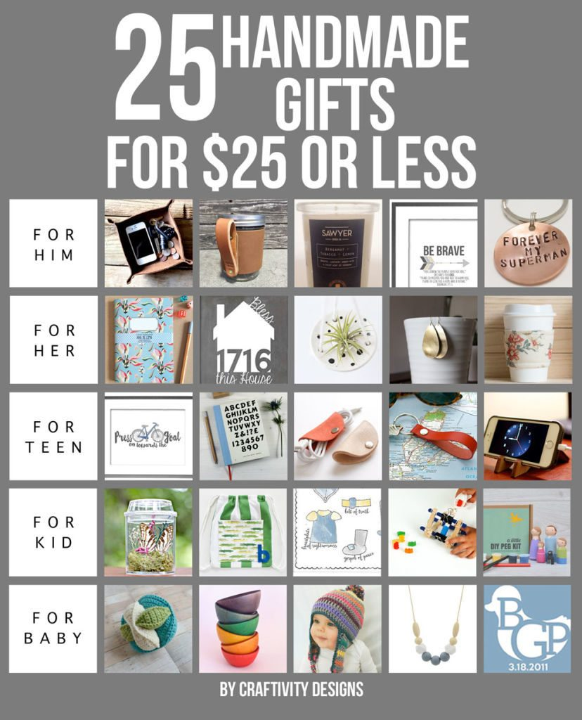 25 Handmade Gift Ideas for $25 or Less // Shop small this Christmas // by @craftivityd