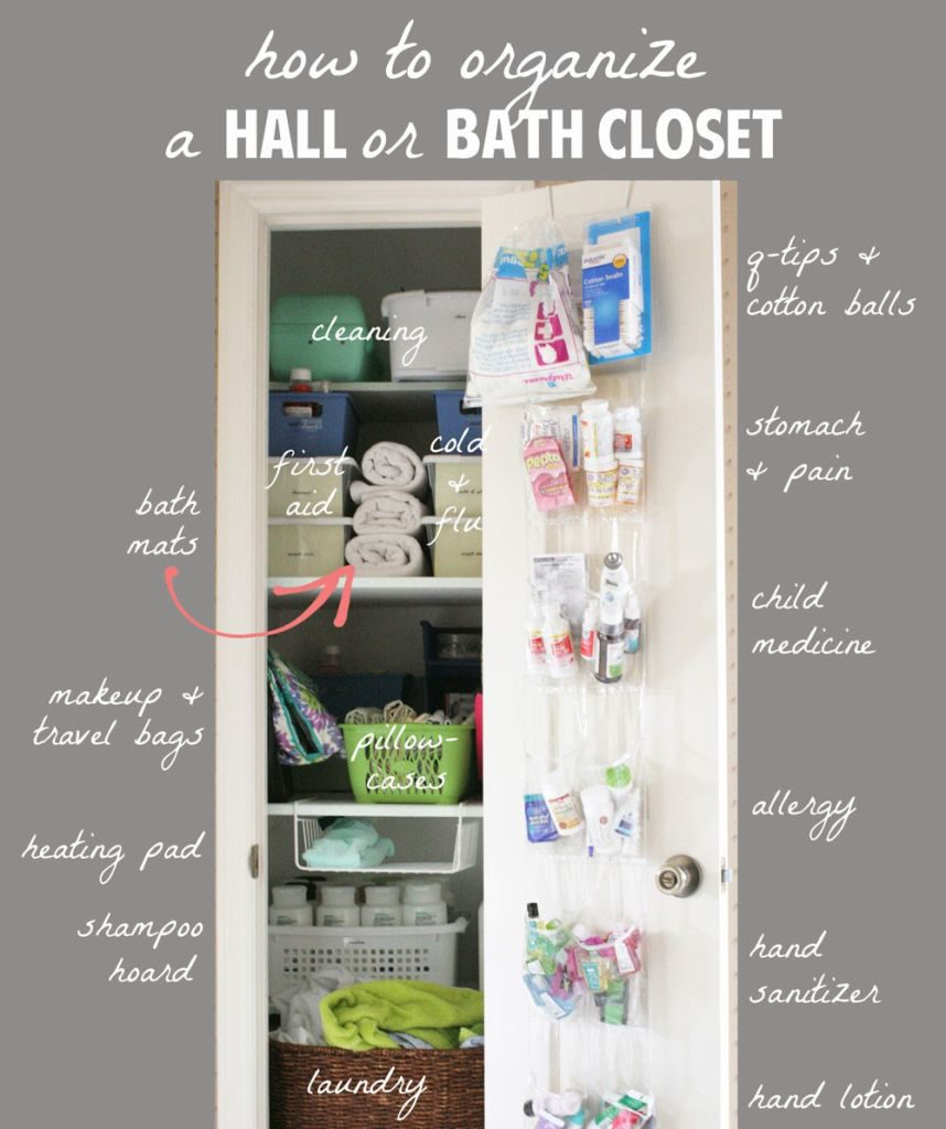 10 Most Popular Organization Ideas - #2 Organize a Hall Closet with Bins, Baskets and an Over-the-Door Shoe Holder - by @CraftivityD